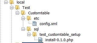 create_custom_table_magento_module_file_structure